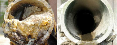 fats oils and grease removal